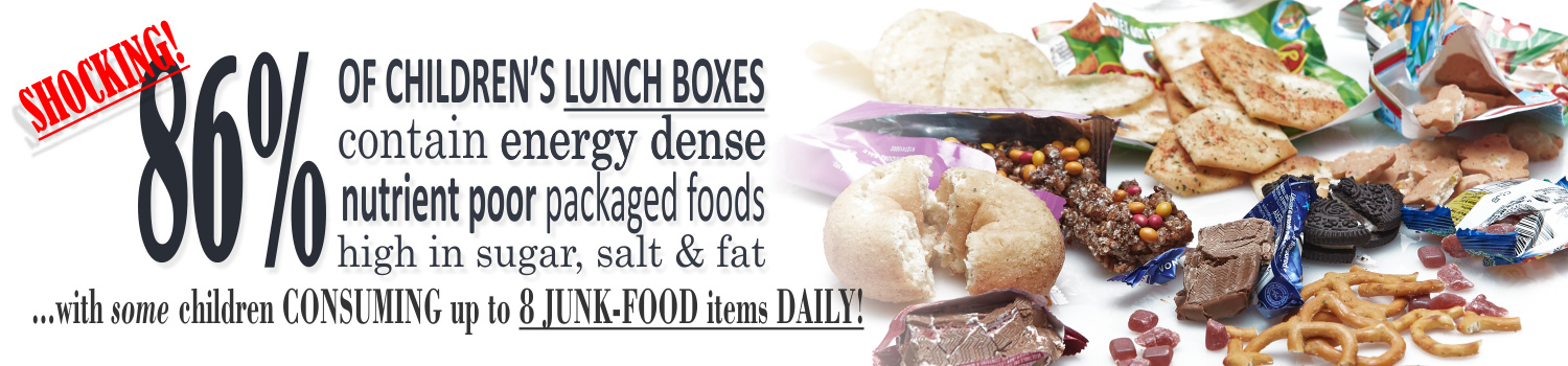 86% of children's lunch-boxes contain Junkfood!